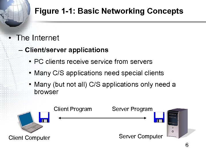 Figure 1 -1: Basic Networking Concepts • The Internet – Client/server applications • PC