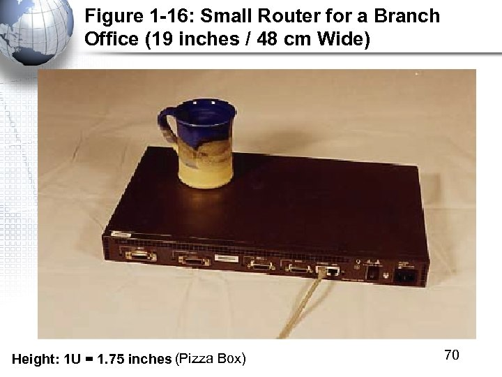 Figure 1 -16: Small Router for a Branch Office (19 inches / 48 cm