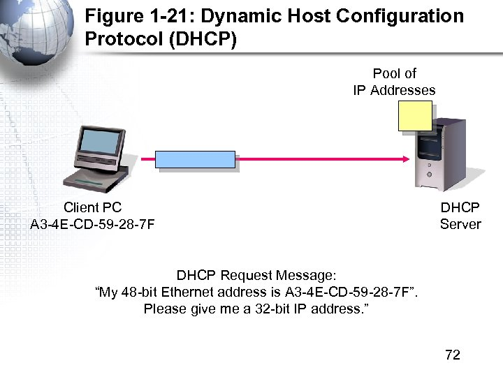 Figure 1 -21: Dynamic Host Configuration Protocol (DHCP) Pool of IP Addresses Client PC