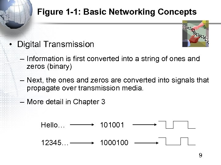 Figure 1 -1: Basic Networking Concepts • Digital Transmission – Information is first converted