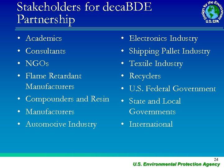 Stakeholders for deca. BDE Partnership • • Academics Consultants NGOs Flame Retardant Manufacturers •