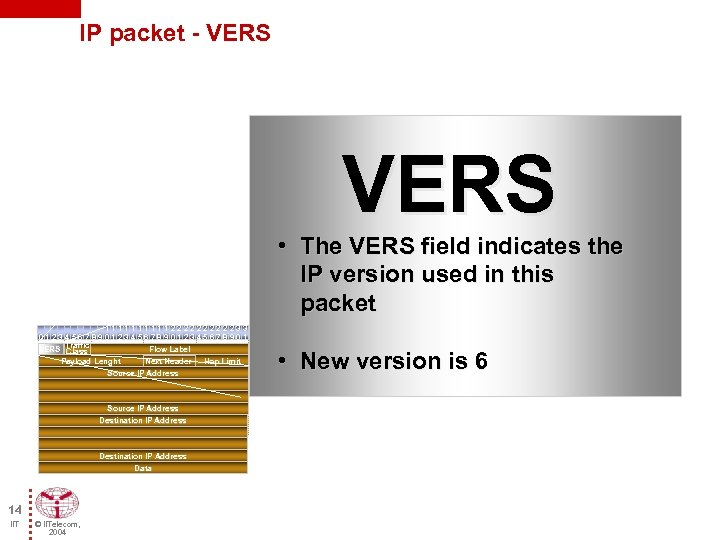 IP packet - VERS • The VERS field indicates the IP version used in