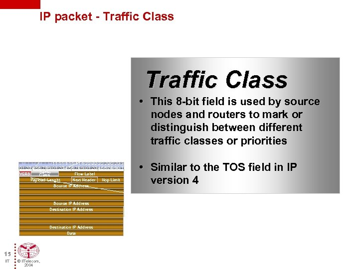 IP packet - Traffic Class • This 8 -bit field is used by source