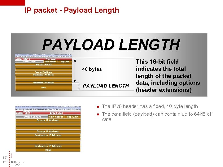 IP packet - Payload Length PAYLOAD LENGTH 111111 11 11 2222 2233 01 2