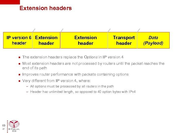 Extension headers IP version 6 Extension header n n Extension header Transport header The