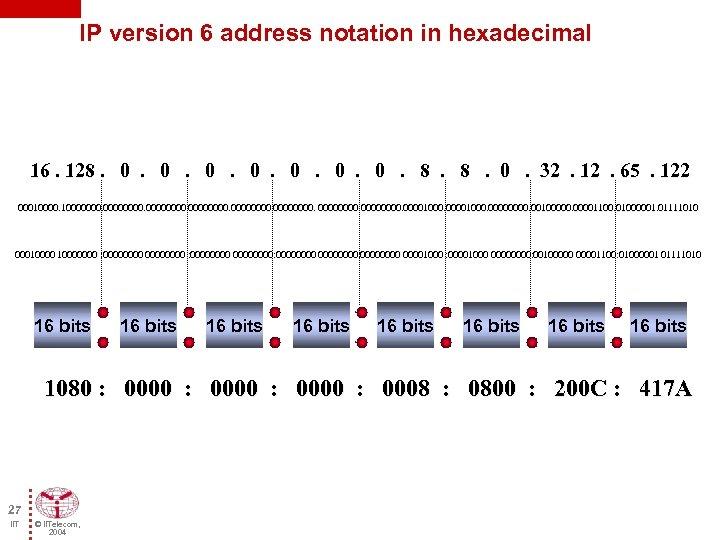 IP version 6 address notation in hexadecimal 16. 128. 0. 0. 8. 8. 0.