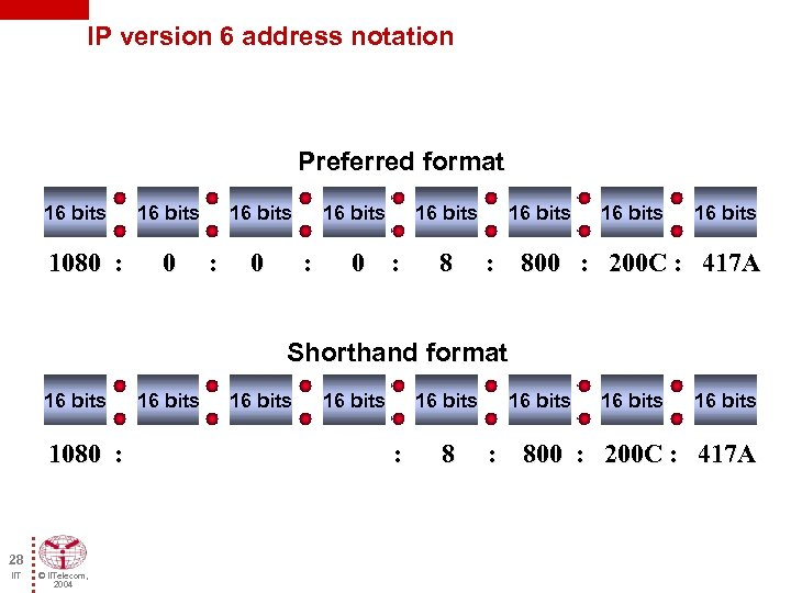 IP version 6 address notation Preferred format 16 bits 1080 : 16 bits 0