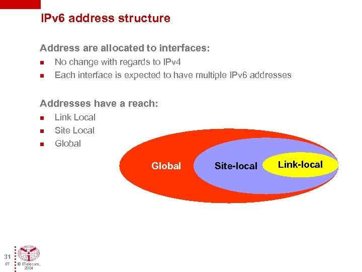 IPv 6 address structure Address are allocated to interfaces: n n No change with