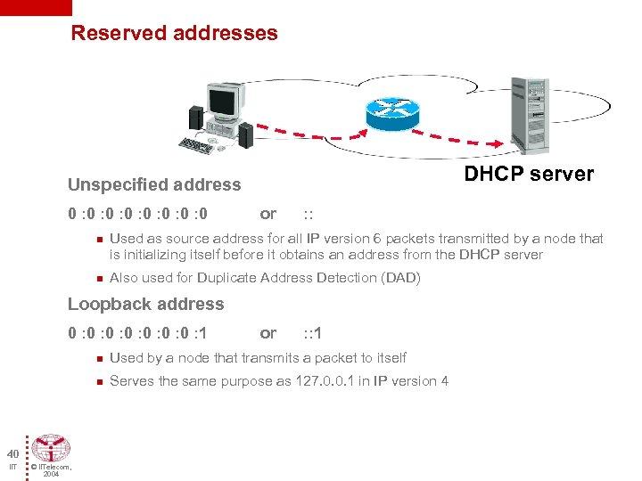 Reserved addresses Unspecified address DHCP server 0 : 0 : 0 or : :