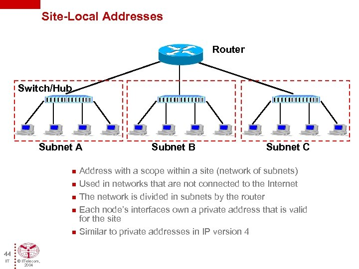 Site-Local Addresses Router Switch/Hub Subnet A n n n 44 IIT © IITelecom, 2004