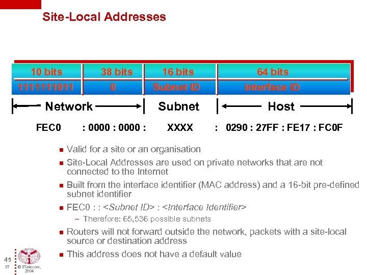 Site-Local Addresses 10 bits 1111111011 38 bits 0 Network 16 bits Subnet ID 64