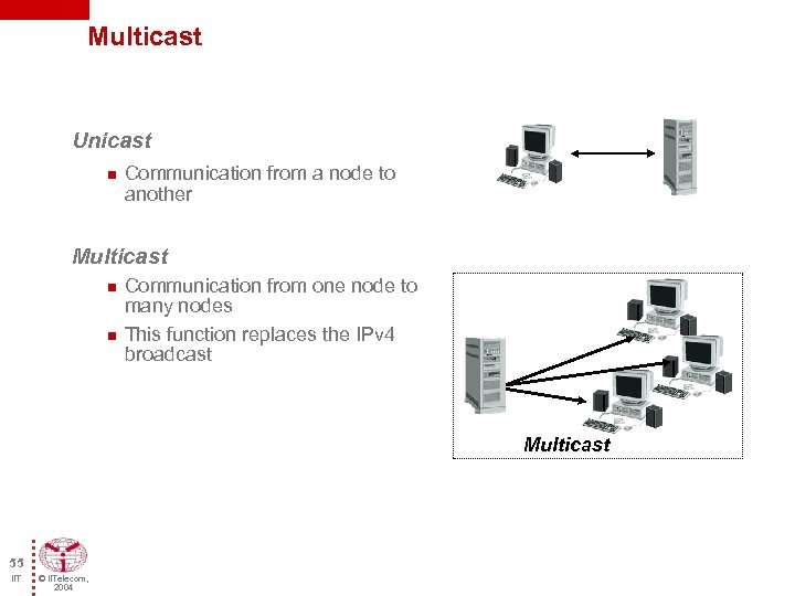 Multicast Unicast n Communication from a node to another Multicast n n Communication from
