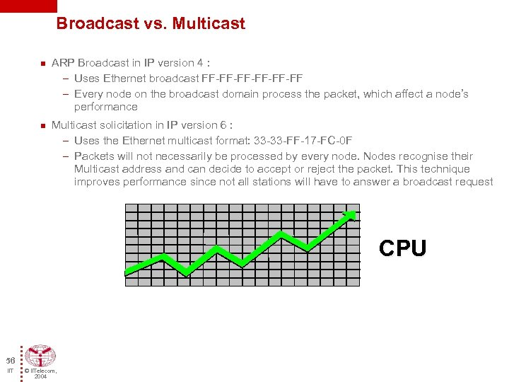 Broadcast vs. Multicast n n ARP Broadcast in IP version 4 : – Uses