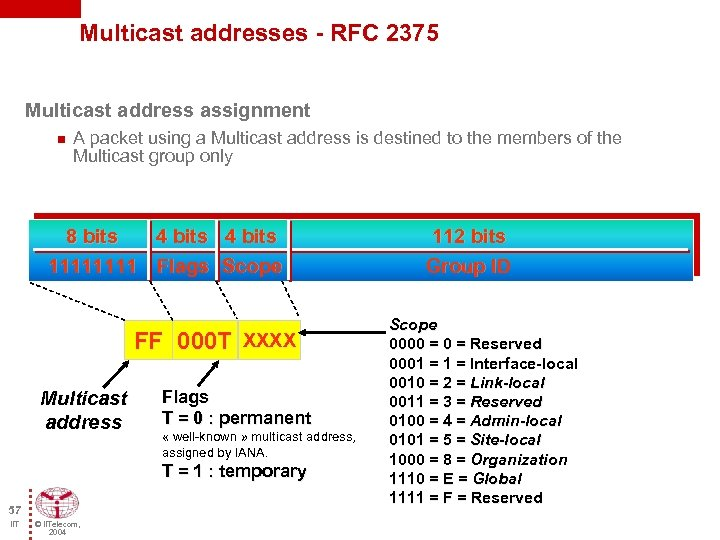 Multicast addresses - RFC 2375 Multicast address assignment n A packet using a Multicast