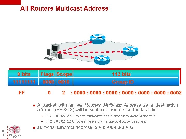 All Routers Multicast Address Flags Scope 8 bits 1111 0000 0010 112 bits Group