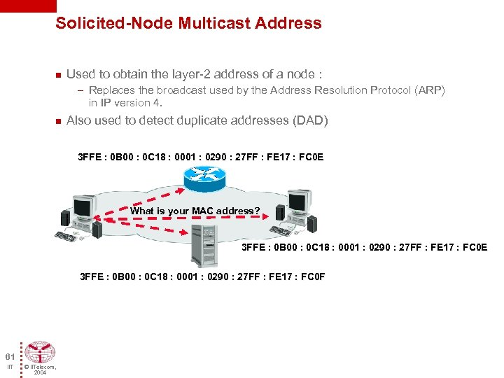 Solicited-Node Multicast Address n Used to obtain the layer-2 address of a node :