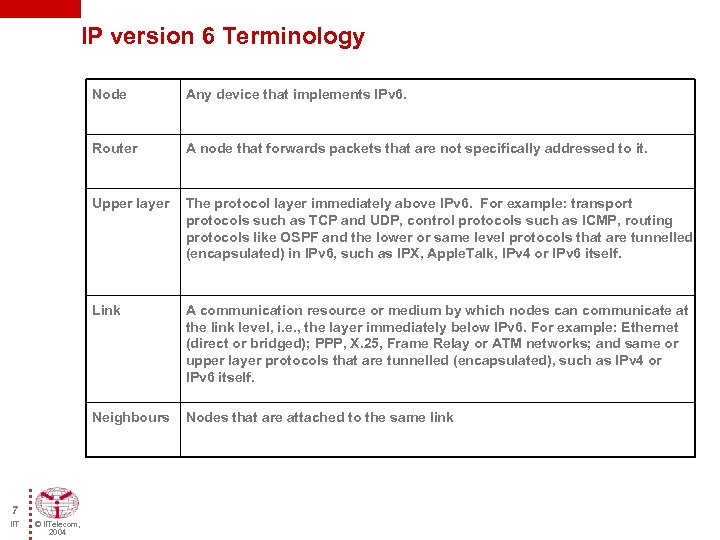 IP version 6 Terminology Node Router A communication resource or medium by which nodes