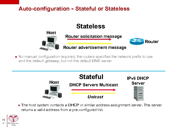 Auto-configuration - Stateful or Stateless Host Router solicitation message Router advertisement message n No