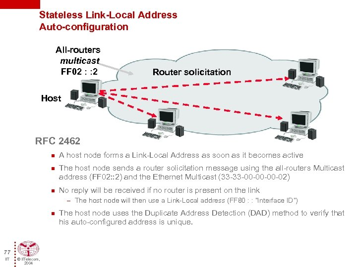 Stateless Link-Local Address Auto-configuration All-routers multicast FF 02 : : 2 Router solicitation Host