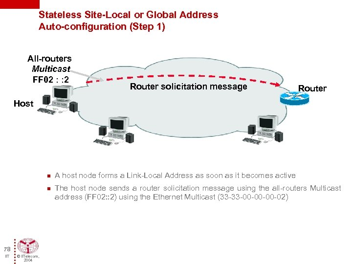 Stateless Site-Local or Global Address Auto-configuration (Step 1) All-routers Multicast FF 02 : :