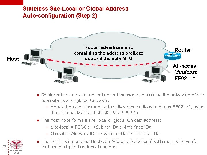 Stateless Site-Local or Global Address Auto-configuration (Step 2) Router advertisement, containing the address prefix