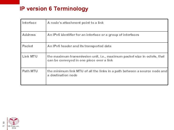 IP version 6 Terminology Interface Address the maximum transmission unit, i. e. , maximum