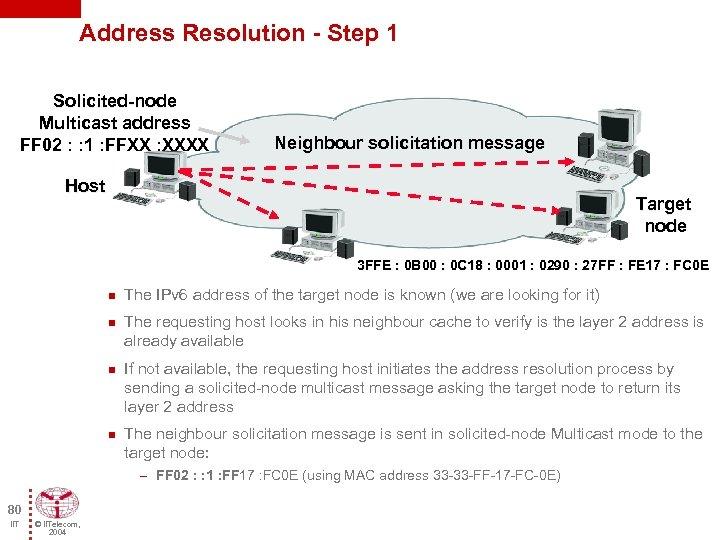 Address Resolution - Step 1 Solicited-node Multicast address FF 02 : : 1 :