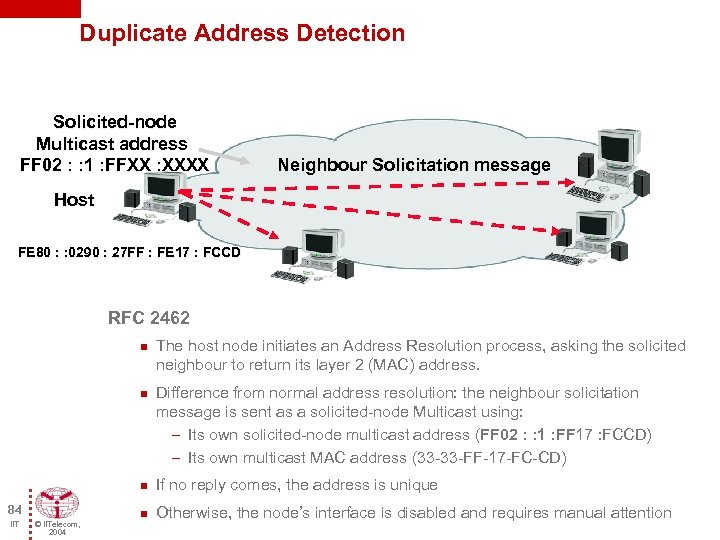 Duplicate Address Detection Solicited-node Multicast address FF 02 : : 1 : FFXX :