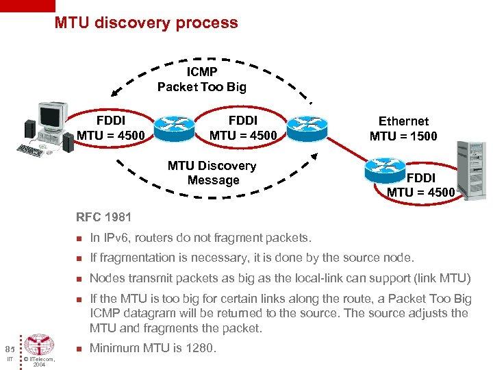 MTU discovery process ICMP Packet Too Big FDDI MTU = 4500 MTU Discovery Message