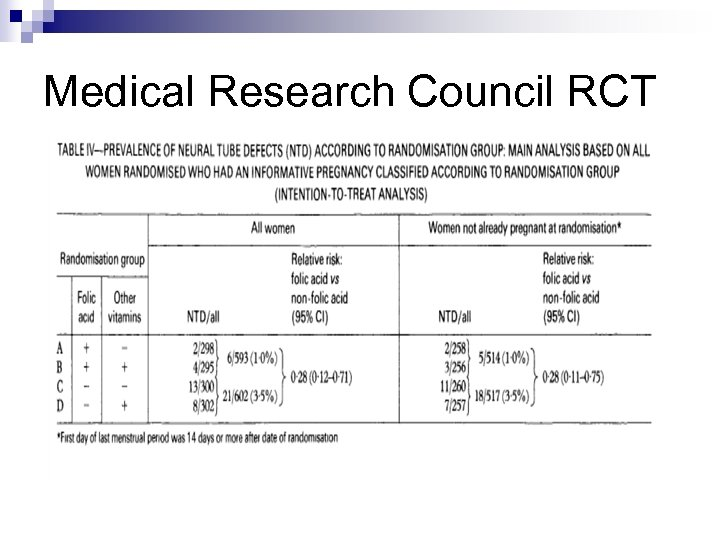 Medical Research Council RCT