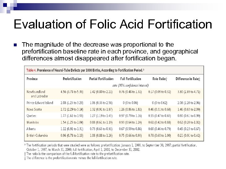 Evaluation of Folic Acid Fortification n The magnitude of the decrease was proportional to