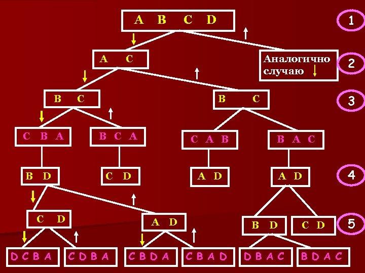 A A B C B A D C B A C 1 D C