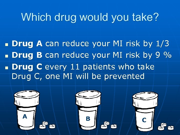 Which drug would you take? n n n Drug A can reduce your MI