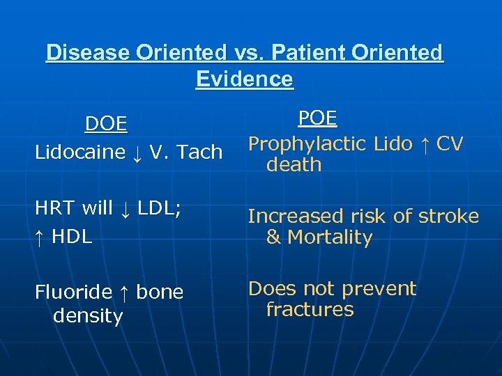 Disease Oriented vs. Patient Oriented Evidence DOE Lidocaine ↓ V. Tach POE Prophylactic Lido