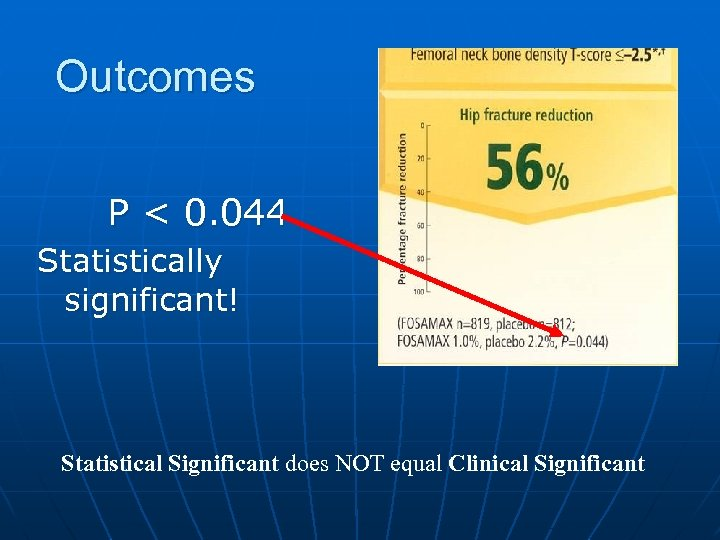Outcomes P < 0. 044 Statistically significant! Statistical Significant does NOT equal Clinical Significant