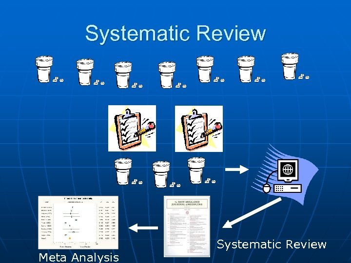 Systematic Review Meta Analysis Systematic Review