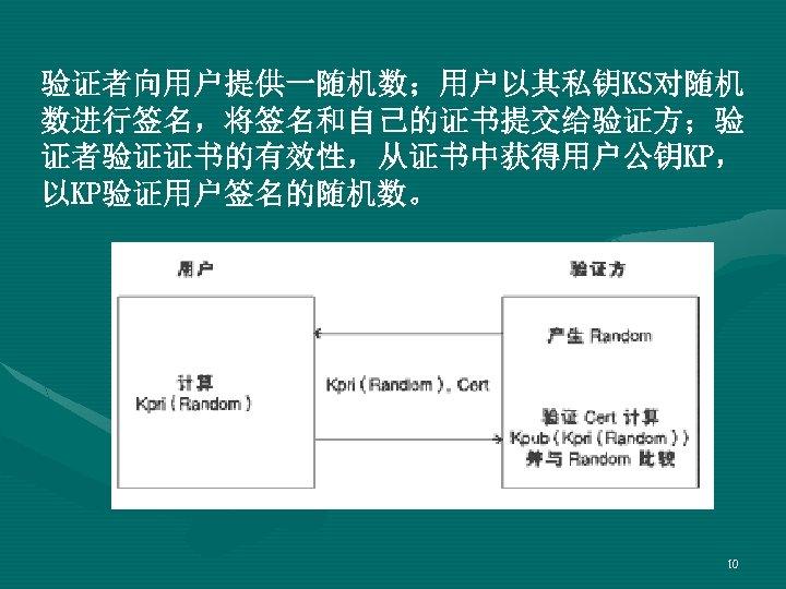 验证者向用户提供一随机数;用户以其私钥KS对随机 数进行签名,将签名和自己的证书提交给验证方;验 证者验证证书的有效性,从证书中获得用户公钥KP, 以KP验证用户签名的随机数。 10