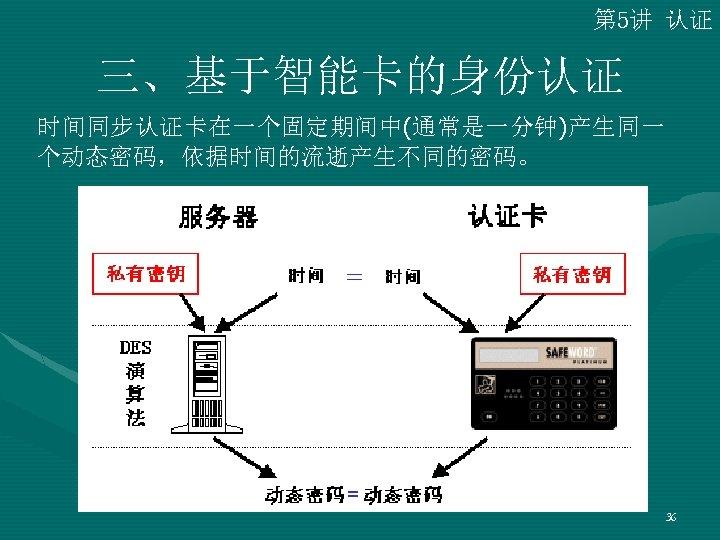 第 5讲 认证 三、基于智能卡的身份认证 时间同步认证卡在一个固定期间中(通常是一分钟)产生同一 个动态密码,依据时间的流逝产生不同的密码。 36