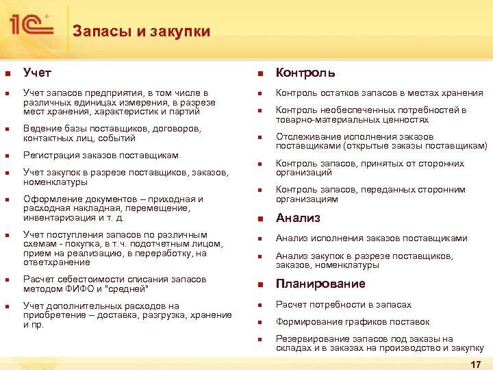 Запасы и закупки n n n n n Учет запасов предприятия, в том числе
