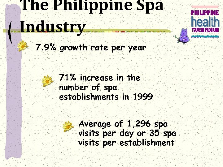 The Philippine Spa Industry 7. 9% growth rate per year 71% increase in the
