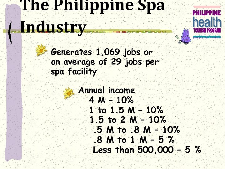 The Philippine Spa Industry Generates 1, 069 jobs or an average of 29 jobs