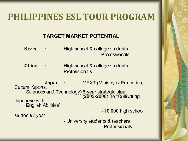 PHILIPPINES ESL TOUR PROGRAM TARGET MARKET POTENTIAL Korea : High school & college students