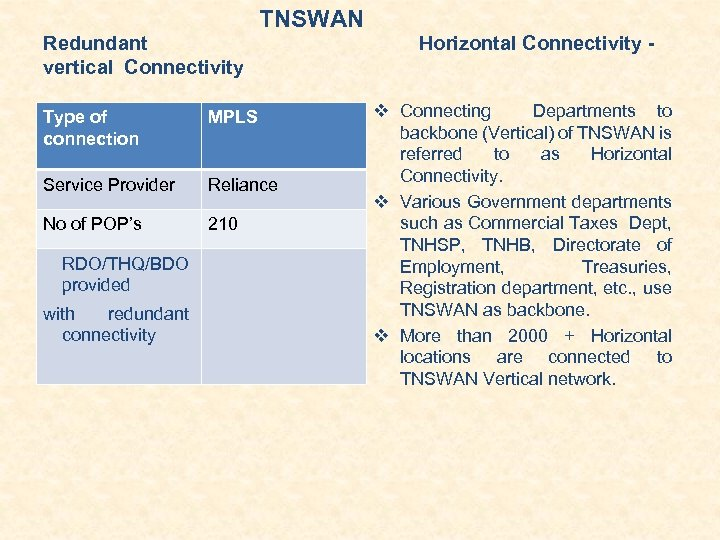 Redundant vertical Connectivity TNSWAN Type of connection MPLS Service Provider Reliance No of POP's