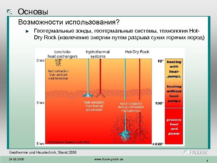 Основы Возможности использования? Геотермальные зонды, геотермальные системы, технология Hot. Dry Rock (извлечение энергии путем