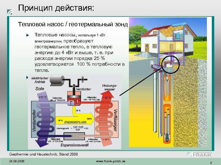 Принцип действия: Тепловой насос / геотермальный зонд Тепловые насосы, используя 1 к. Вт электроэнергии,