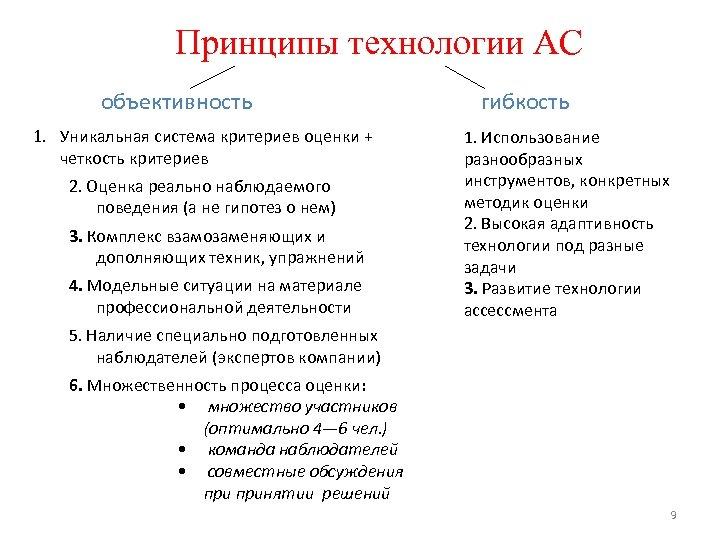 Принципы технологии АС объективность 1. Уникальная система критериев оценки + четкость критериев 2. Оценка