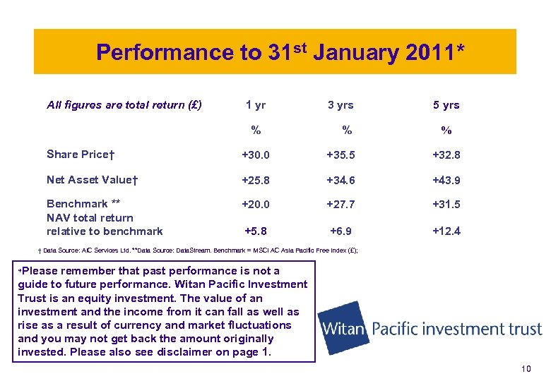 Performance to 31 st January 2011* All figures are total return (£) 1 yr