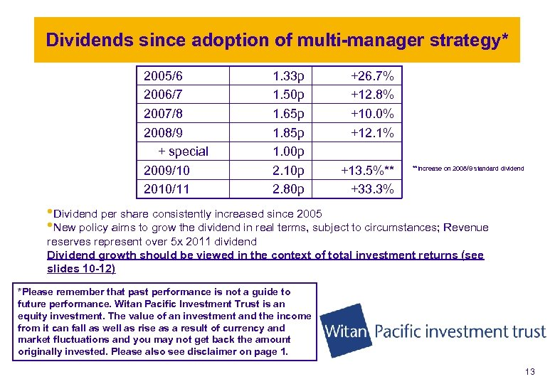 Dividends since adoption of Motor Yamaha multi-manager strategy* Case study 2005/6 2006/7 2007/8 2008/9