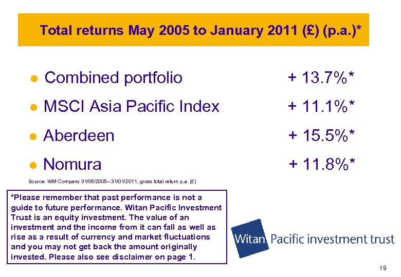 Total returns May 2005 to January 2011 (£) (p. a. )* l Combined portfolio