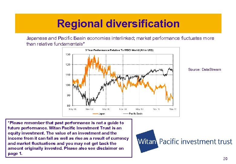 Regional diversification Japanese and Pacific Basin economies interlinked; market performance fluctuates more than relative